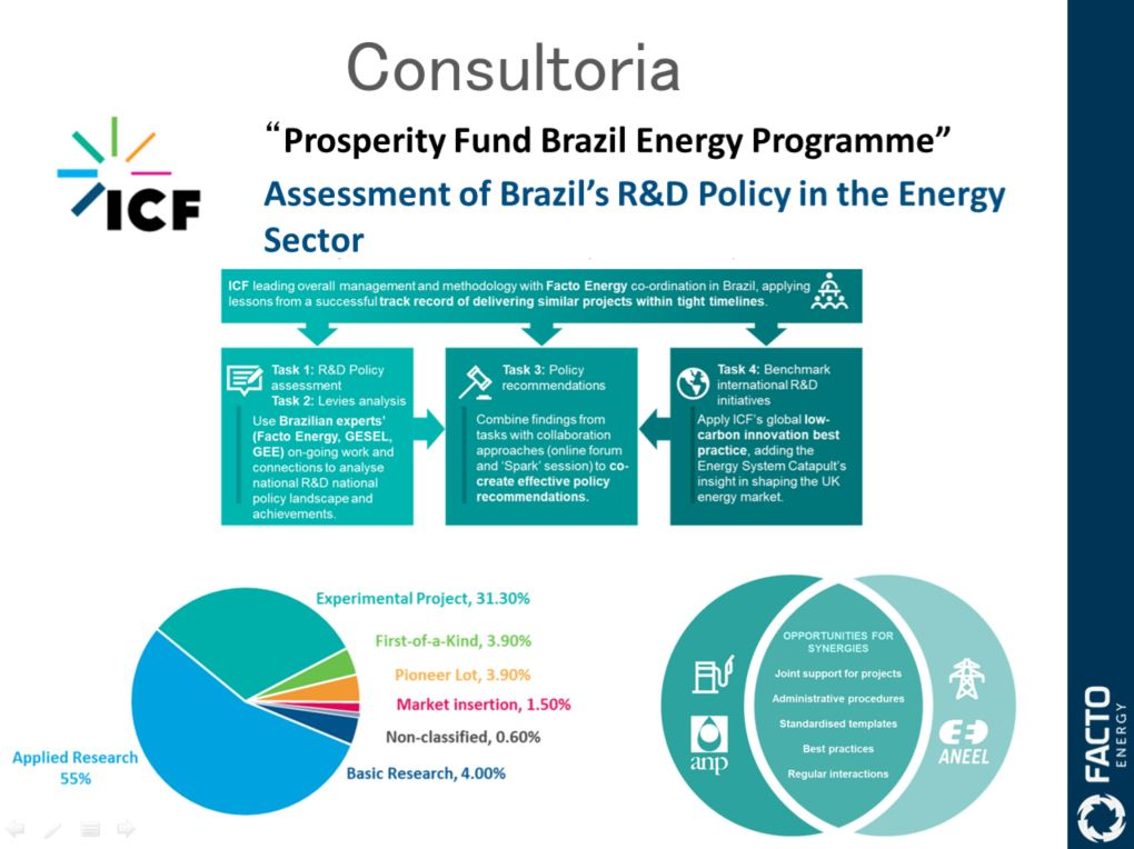 Prosperity Fund Brazil Energy Programme: Assessment of Brazil's R&D Policy in the Energy Sector